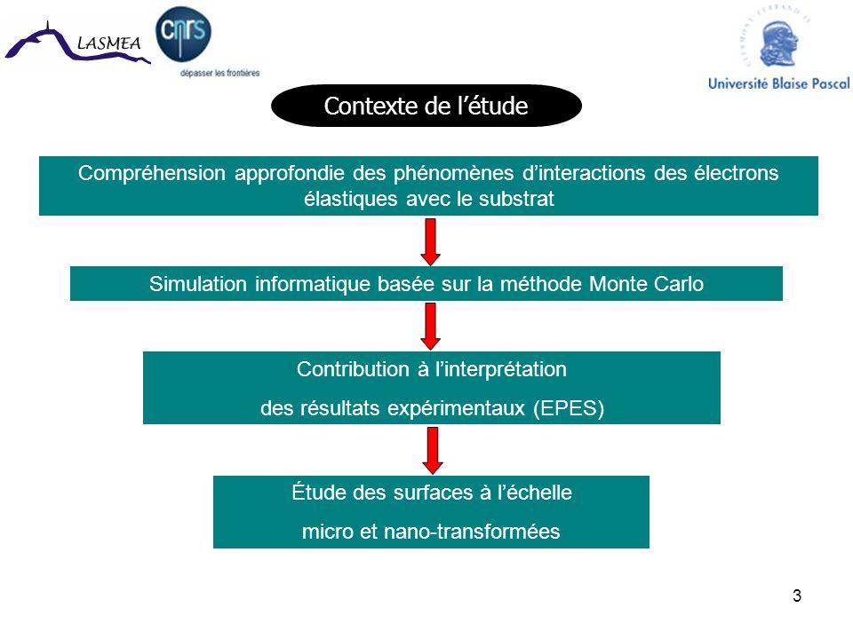 3 Contexte de létude Compréhension approfondie des phénomènes dinteractions des électrons élastiques avec le substrat Simulation informatique basée su