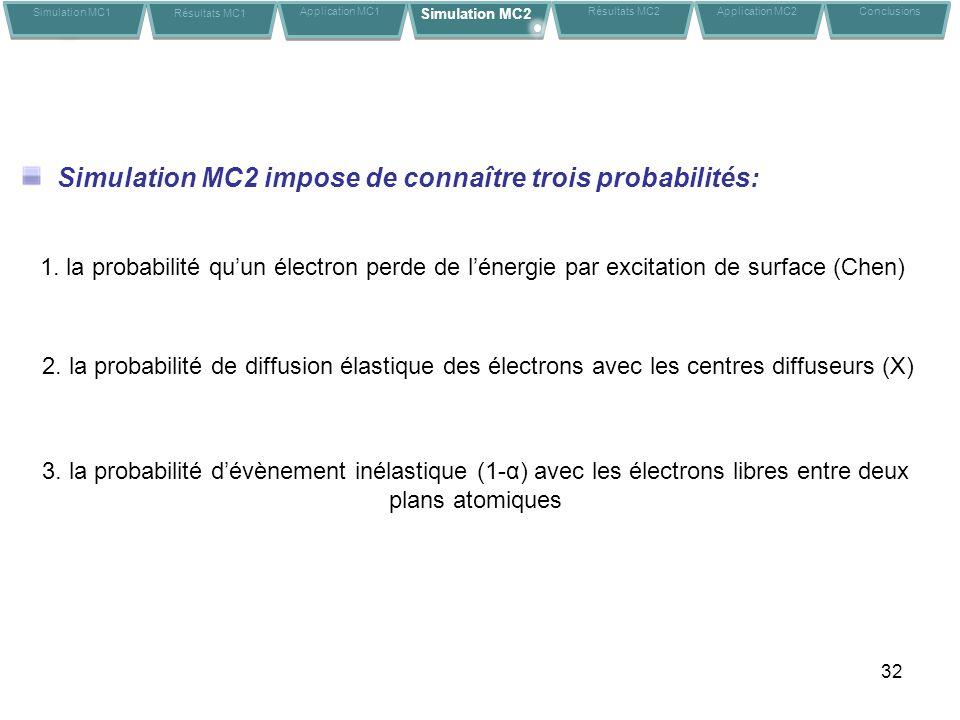 32 1. la probabilité quun électron perde de lénergie par excitation de surface (Chen) 2. la probabilité de diffusion élastique des électrons avec les