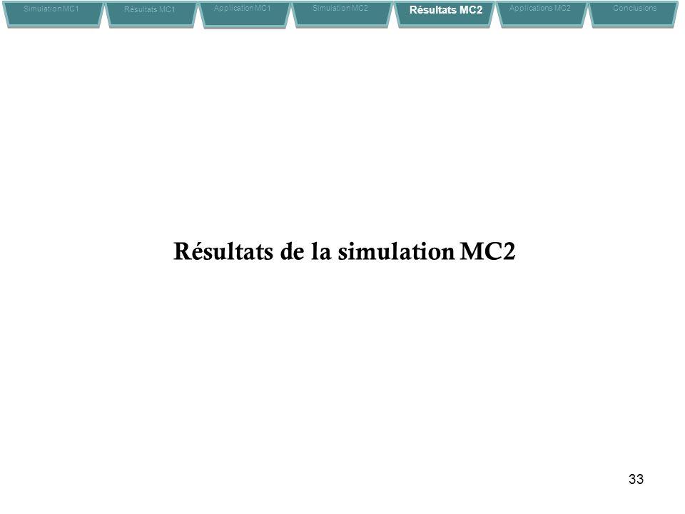 33 Résultats de la simulation MC2 Simulation MC1 Résultats MC1 Application MC1Conclusions Simulation MC2 Résultats MC2 Applications MC2