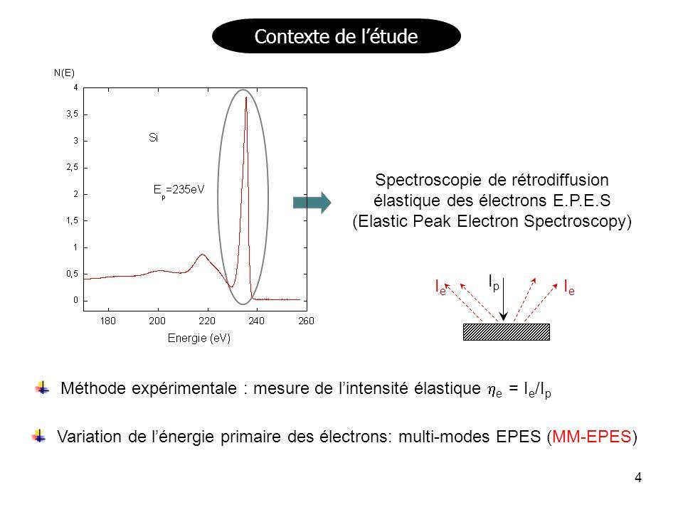 4 Spectroscopie de rétrodiffusion élastique des électrons E.P.E.S (Elastic Peak Electron Spectroscopy) Méthode expérimentale : mesure de lintensité élastique e = I e /I p Variation de lénergie primaire des électrons: multi-modes EPES (MM-EPES) IpIp IeIe IeIe Contexte de létude