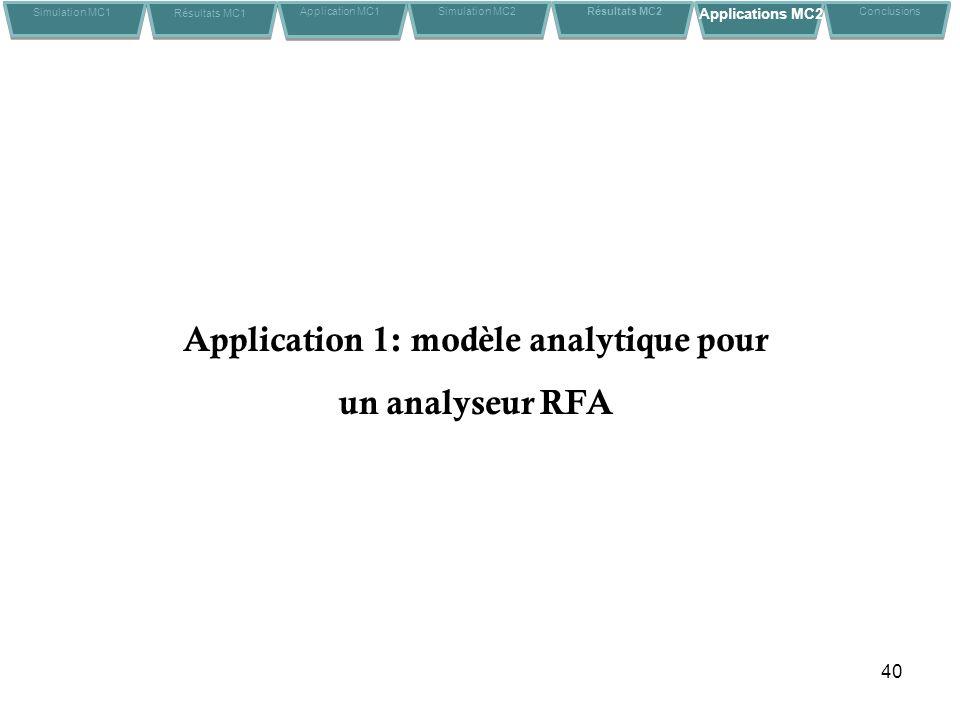 40 Application 1: modèle analytique pour un analyseur RFA Simulation MC1 Résultats MC1 Application MC1Conclusions Simulation MC2 Résultats MC2 Applications MC2