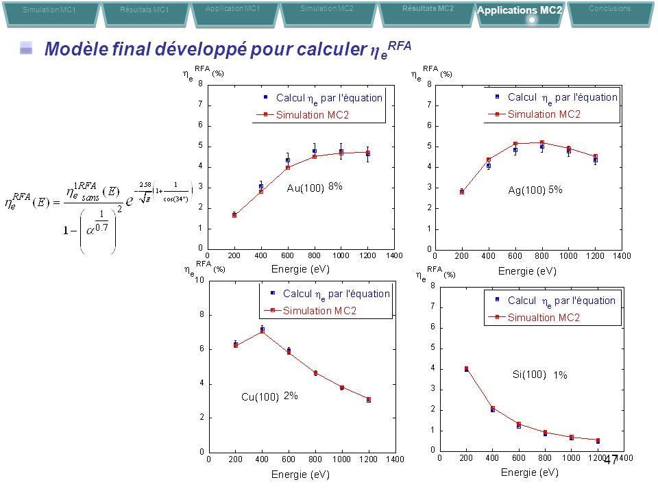 47 8% 5% 2% 1% Simulation MC1 Résultats MC1 Application MC1Conclusions Simulation MC2 Résultats MC2 Applications MC2 Modèle final développé pour calculer η e RFA