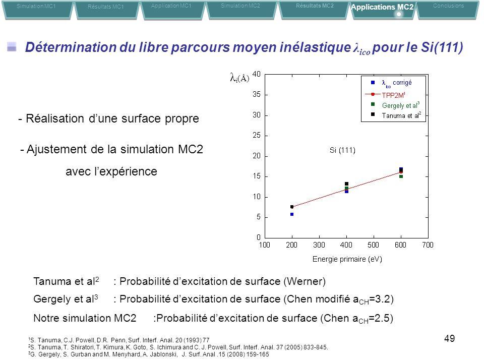 49 Détermination du libre parcours moyen inélastique λ ico pour le Si(111) 1 S. Tanuma, C.J. Powell, D.R. Penn, Surf. Interf. Anal. 20 (1993) 77 2 S.