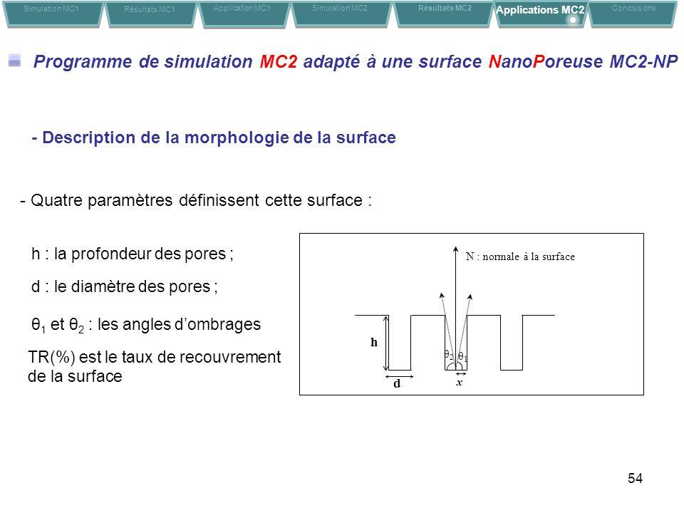 54 Programme de simulation MC2 adapté à une surface NanoPoreuse MC2-NP - Description de la morphologie de la surface d h N : normale à la surface θ1θ1 θ2θ2 x - Quatre paramètres définissent cette surface : h : la profondeur des pores ; d : le diamètre des pores ; θ 1 et θ 2 : les angles dombrages TR(%) est le taux de recouvrement de la surface Simulation MC1 Résultats MC1 Application MC1Conclusions Simulation MC2 Résultats MC2 Applications MC2
