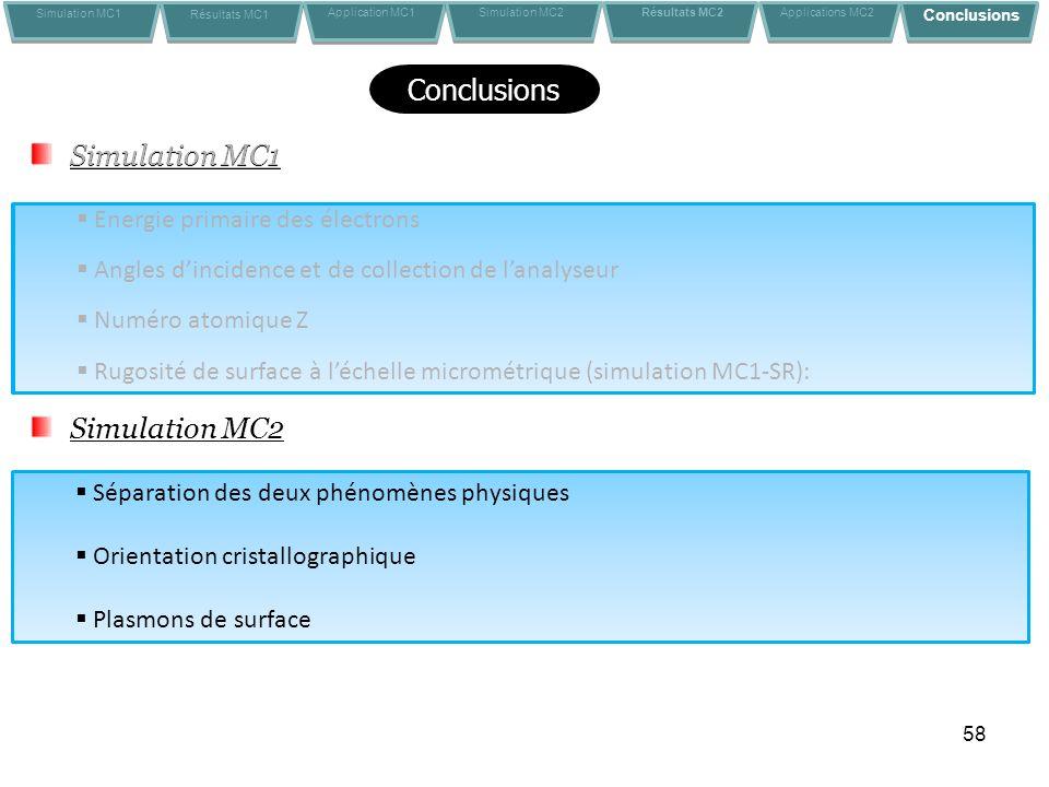 58 Simulation MC1 Conclusions Simulation MC1 Résultats MC1 Application MC1 Conclusions Simulation MC2 Résultats MC2 Applications MC2 Energie primaire