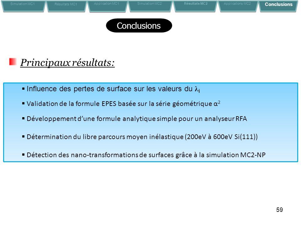 59 Simulation MC1 Résultats MC1 Application MC1 Conclusions Simulation MC2 Résultats MC2 Applications MC2 Influence des pertes de surface sur les vale