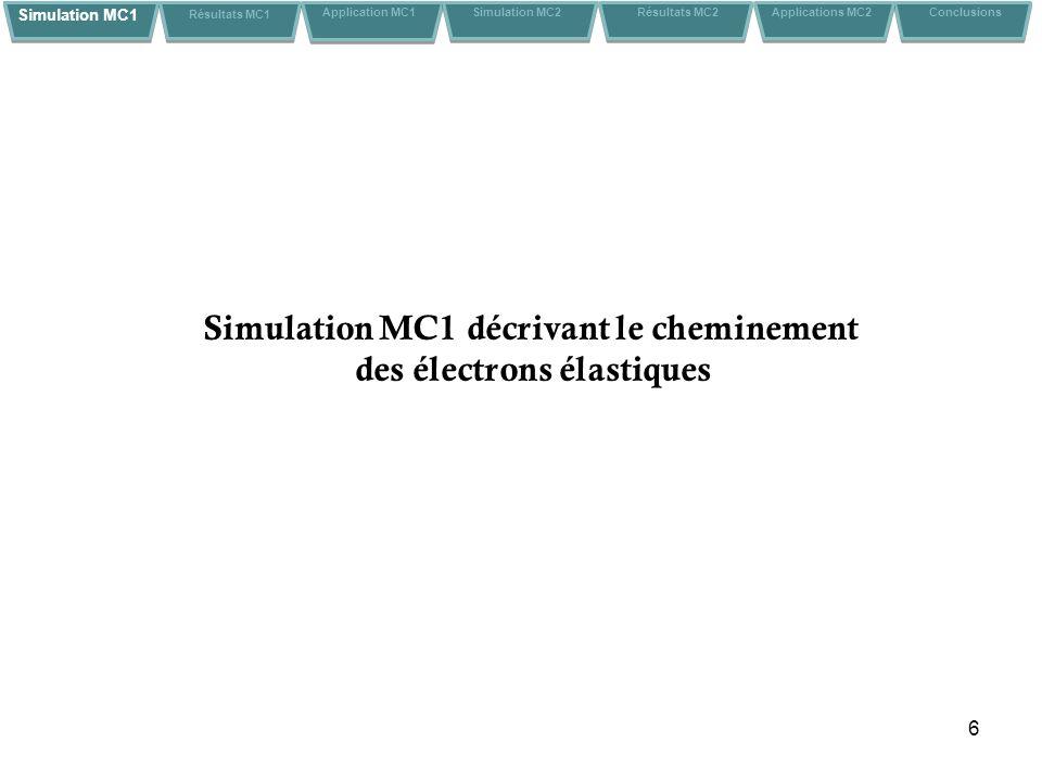 6 Simulation MC1 Résultats MC1 Application MC1Conclusions Simulation MC2 Résultats MC2 Applications MC2 Simulation MC1 décrivant le cheminement des électrons élastiques