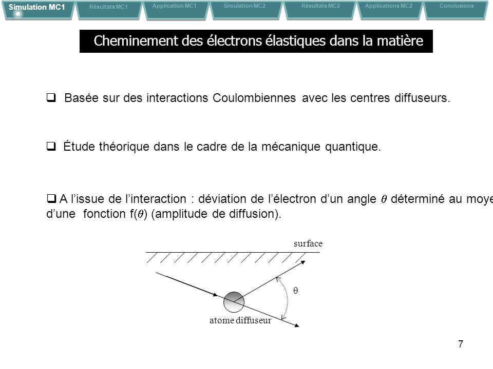 7 Basée sur des interactions Coulombiennes avec les centres diffuseurs. Cheminement des électrons élastiques dans la matière Étude théorique dans le c