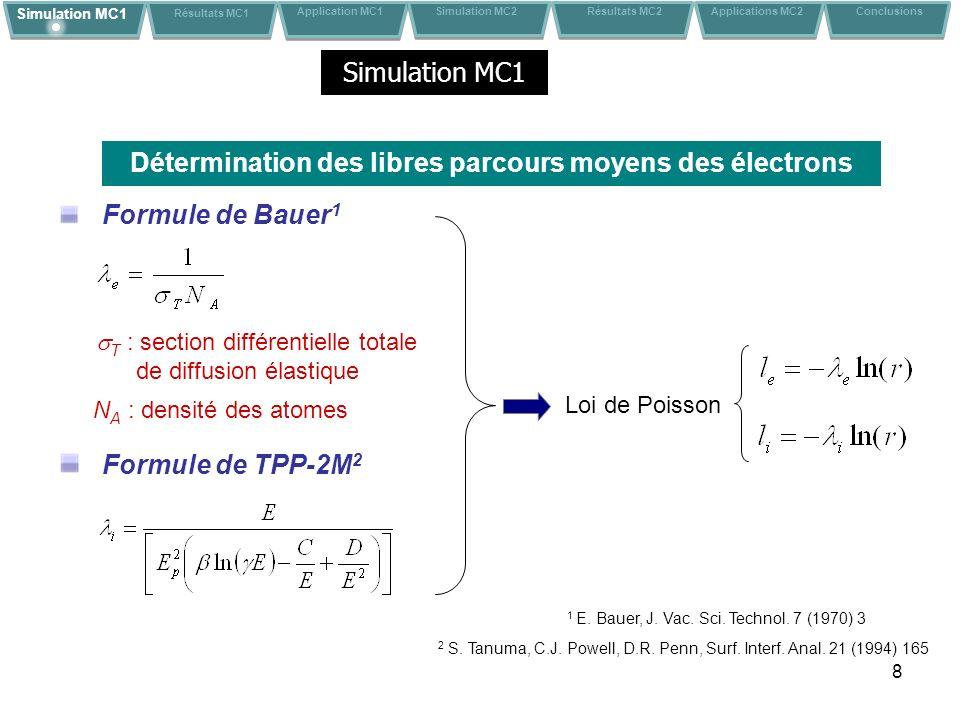 8 Détermination des libres parcours moyens des électrons T : section différentielle totale de diffusion élastique N A : densité des atomes 1 E. Bauer,