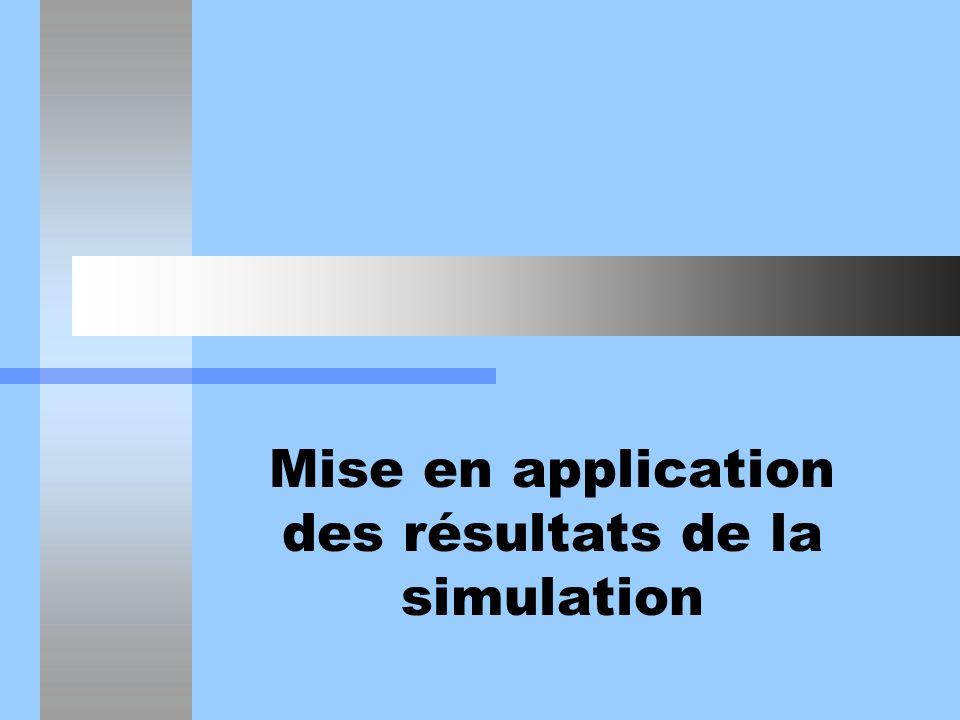 Mise en application des résultats de la simulation