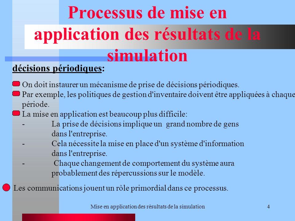 Mise en application des résultats de la simulation4 Processus de mise en application des résultats de la simulation décisions périodiques: On doit instaurer un mécanisme de prise de décisions périodiques.