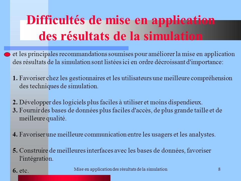 Mise en application des résultats de la simulation8 Difficultés de mise en application des résultats de la simulation et les principales recommandations soumises pour améliorer la mise en application des résultats de la simulation sont listées ici en ordre décroissant d importance: 1.