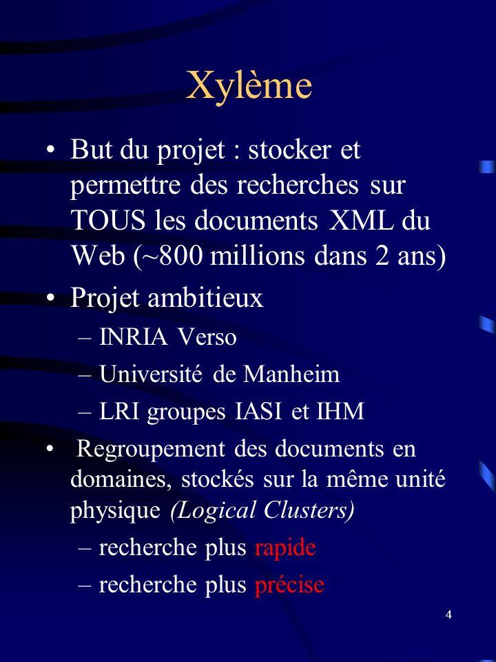 15 Classification Hiérarchique Ascendante D1 D2 D3 D4 D5 D6 D7 Seuil fixé pour larrêt de la classification