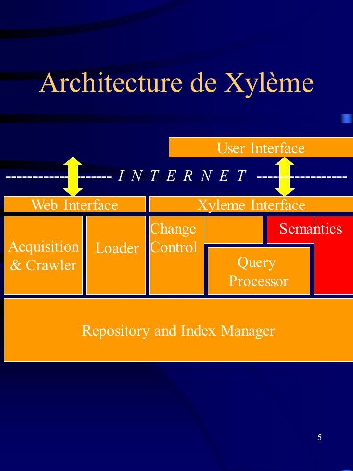 6 Buts de lapproche A partir dun ensemble de documents XML (ou autres), trouver automatiquement les classes permettant de les regrouper en domaines Donner automatiquement un label aux domaines obtenus, permettant didentifier ces domaines