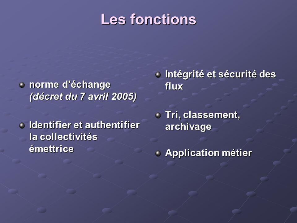 Les fonctions norme déchange (décret du 7 avril 2005) Identifier et authentifier la collectivités émettrice Intégrité et sécurité des flux Tri, classe