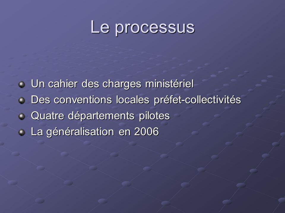 Le processus Un cahier des charges ministériel Un cahier des charges ministériel Des conventions locales préfet-collectivités Des conventions locales
