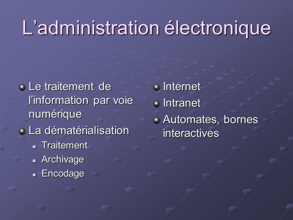 Ladministration électronique Le traitement de linformation par voie numérique La dématérialisation Traitement Traitement Archivage Archivage Encodage