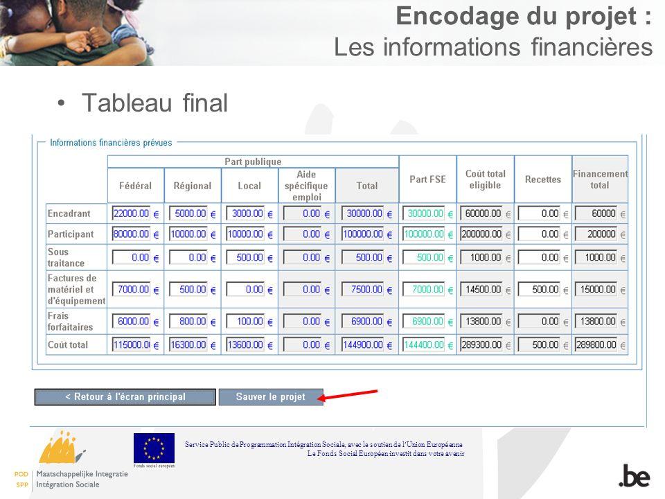 Encodage du projet : Les informations financières Tableau final Service Public de Programmation Int é gration Sociale, avec le soutien de l Union Europ é enne Le Fonds Social Europ é en investit dans votre avenir