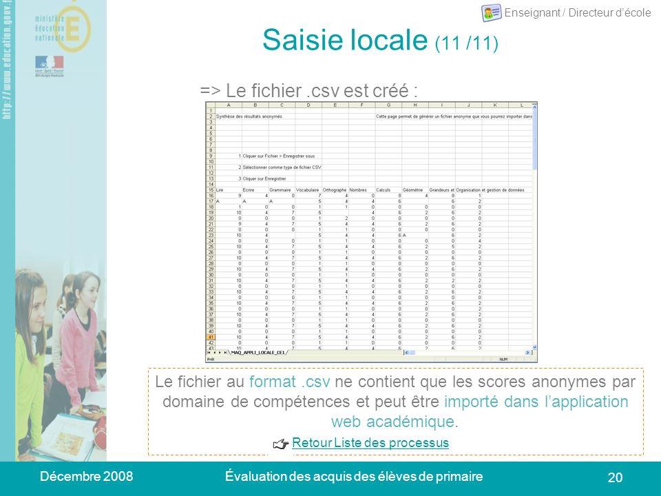 Décembre 2008Évaluation des acquis des élèves de primaire 20 Saisie locale (11 /11) 10)Se placer sur longlet « Synthèse anonyme » : dans le menu du tableur, choisir Fichier > Enregistrer sous.
