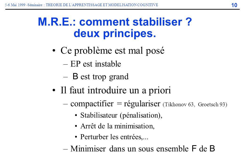 10 5-6 Mai 1999 -Séminaire : THEORIE DE L'APPRENTISSAGE ET MODELISATION COGNITIVE M.R.E.: comment stabiliser ? deux principes. Ce problème est mal pos