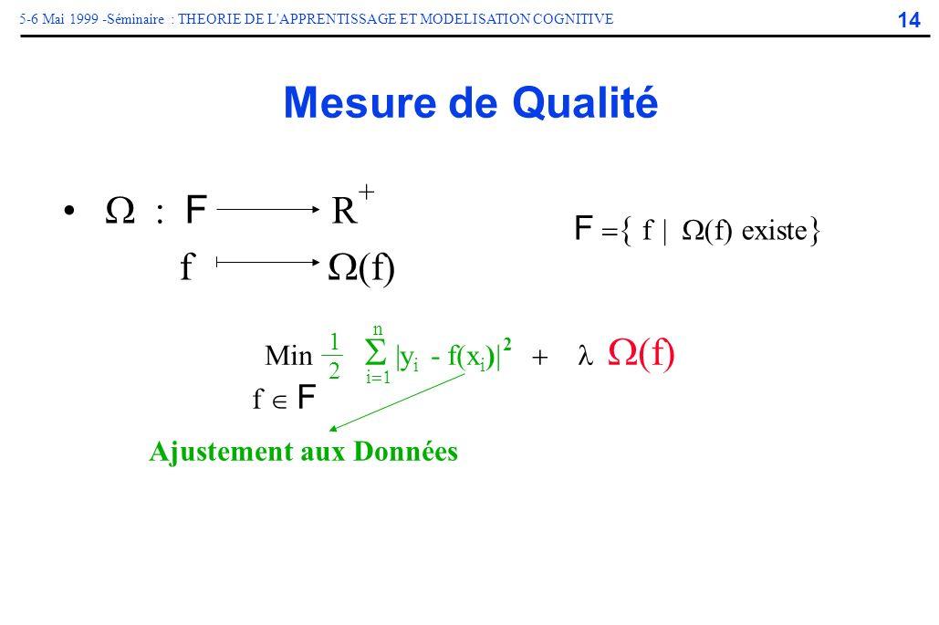 14 5-6 Mai 1999 -Séminaire : THEORIE DE L'APPRENTISSAGE ET MODELISATION COGNITIVE Mesure de Qualité : F R f (f) + F f | (f) existe Ajustement aux Donn