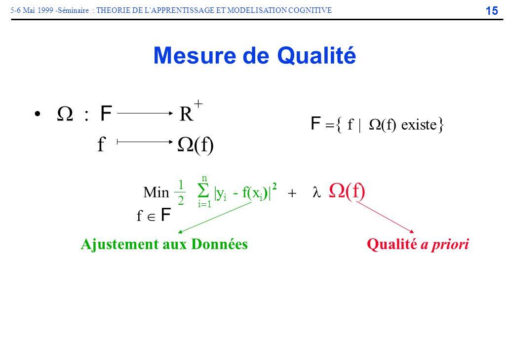 15 5-6 Mai 1999 -Séminaire : THEORIE DE L'APPRENTISSAGE ET MODELISATION COGNITIVE Mesure de Qualité : F R f (f) + F f | (f) existe Ajustement aux Donn