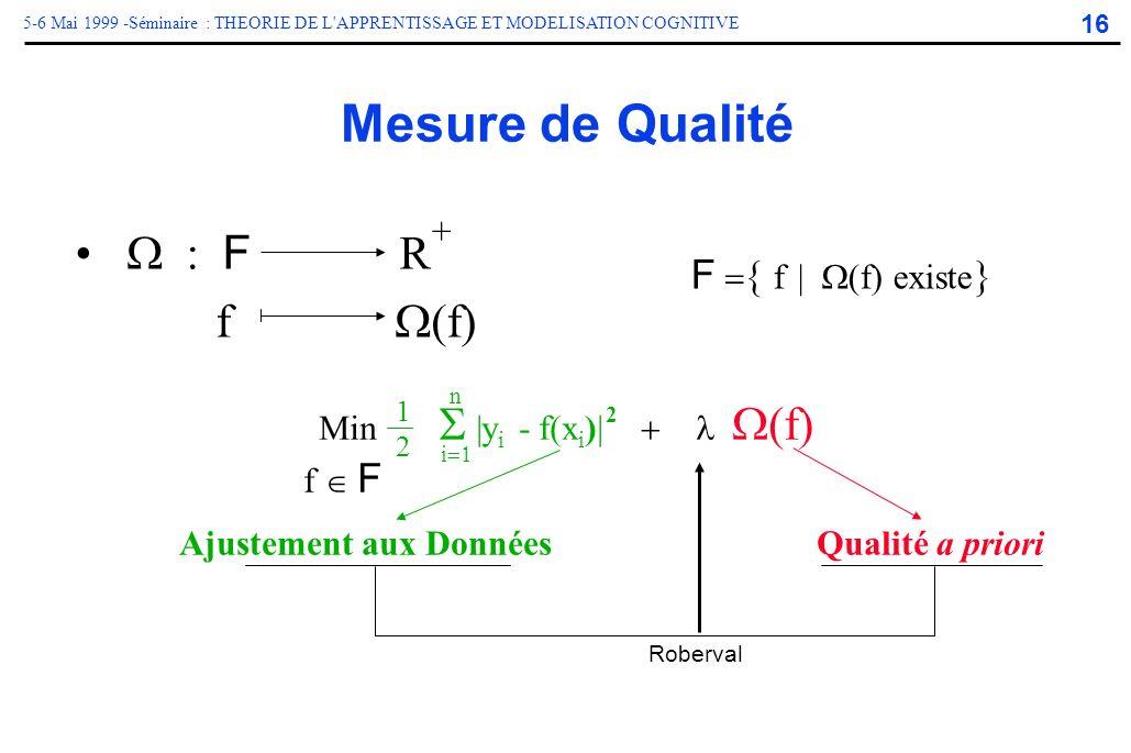 16 5-6 Mai 1999 -Séminaire : THEORIE DE L'APPRENTISSAGE ET MODELISATION COGNITIVE Mesure de Qualité : F R f (f) + F f | (f) existe Ajustement aux Donn