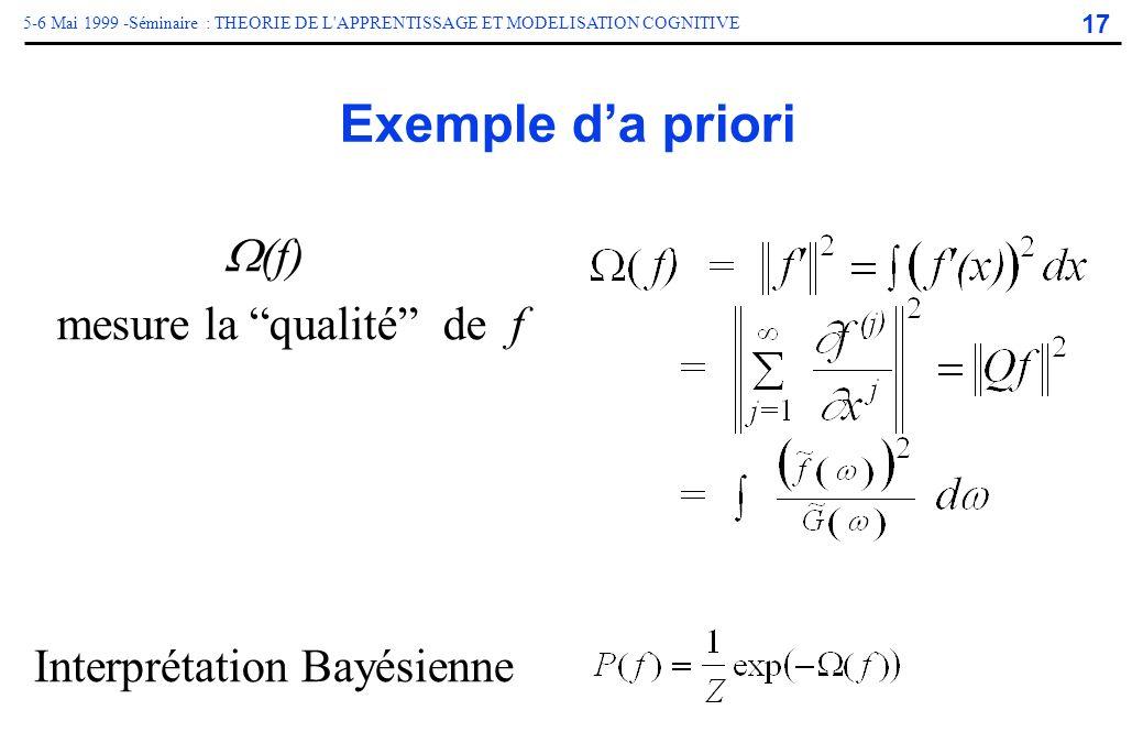 17 5-6 Mai 1999 -Séminaire : THEORIE DE L'APPRENTISSAGE ET MODELISATION COGNITIVE Exemple da priori (f) mesure la qualité de f Interprétation Bayésien