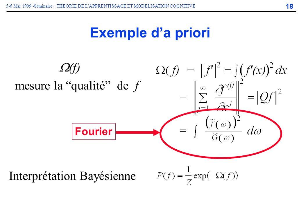 18 5-6 Mai 1999 -Séminaire : THEORIE DE L'APPRENTISSAGE ET MODELISATION COGNITIVE Exemple da priori (f) mesure la qualité de f Interprétation Bayésien