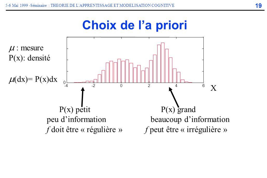 19 5-6 Mai 1999 -Séminaire : THEORIE DE L'APPRENTISSAGE ET MODELISATION COGNITIVE -4-20246 0 50 100 150 200 Choix de la priori P(x) petit P(x) grand p