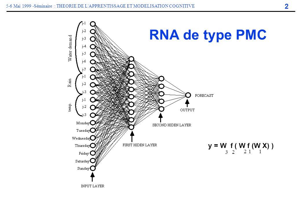 2 5-6 Mai 1999 -Séminaire : THEORIE DE L'APPRENTISSAGE ET MODELISATION COGNITIVE RNA de type PMC y = W f ( W f (W X) ) 211 32