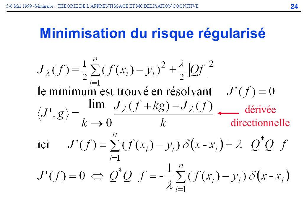 24 5-6 Mai 1999 -Séminaire : THEORIE DE L'APPRENTISSAGE ET MODELISATION COGNITIVE Minimisation du risque régularisé dérivée directionnelle