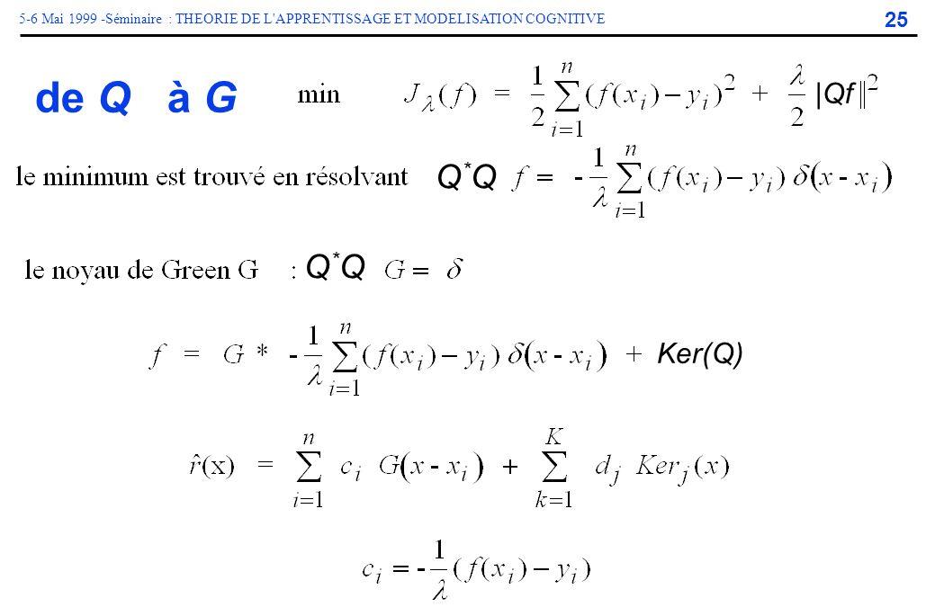 25 5-6 Mai 1999 -Séminaire : THEORIE DE L'APPRENTISSAGE ET MODELISATION COGNITIVE de Q à G Q*QQ*Q Q*QQ*Q |Qf Ker(Q)
