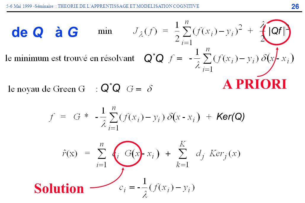 26 5-6 Mai 1999 -Séminaire : THEORIE DE L'APPRENTISSAGE ET MODELISATION COGNITIVE de Q à G A PRIORI Solution Q*QQ*Q Q*QQ*Q |Qf Ker(Q)