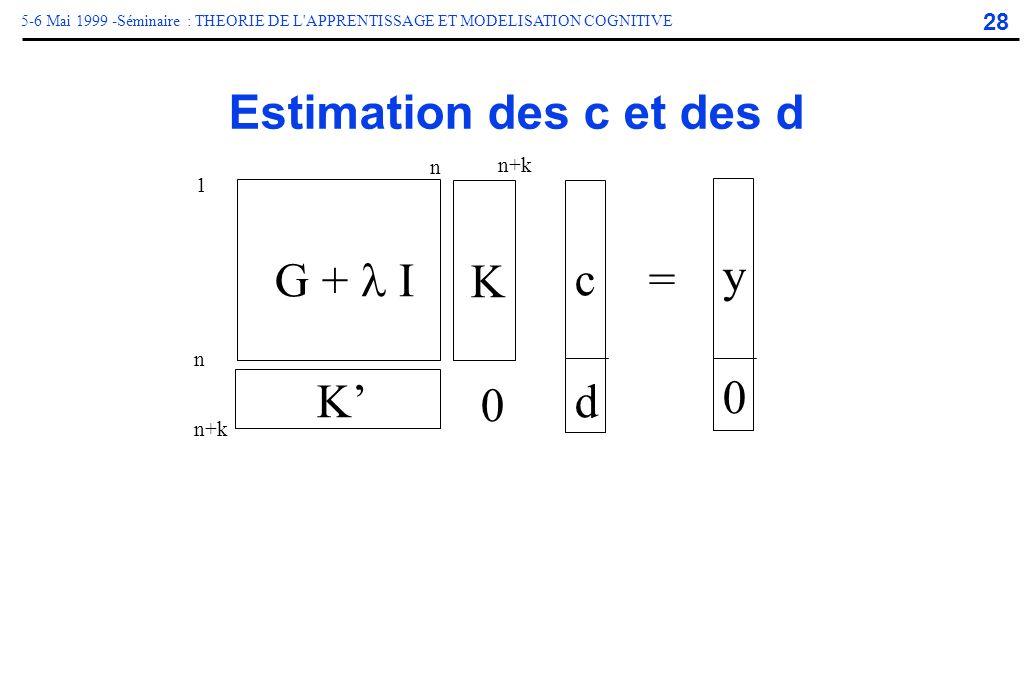 28 5-6 Mai 1999 -Séminaire : THEORIE DE L'APPRENTISSAGE ET MODELISATION COGNITIVE Estimation des c et des d G + I K K 0 cdcd y0y0 = 1 n n+k n