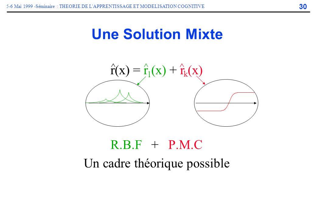30 5-6 Mai 1999 -Séminaire : THEORIE DE L'APPRENTISSAGE ET MODELISATION COGNITIVE Une Solution Mixte r(x) = r (x) + r (x) R.B.F + P.M.C Un cadre théor