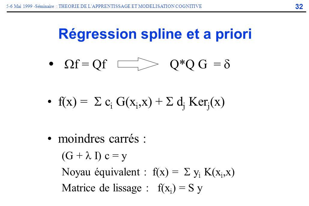 32 5-6 Mai 1999 -Séminaire : THEORIE DE L'APPRENTISSAGE ET MODELISATION COGNITIVE Régression spline et a priori f = Qf Q*Q G = f(x) = c i G(x i,x) + d