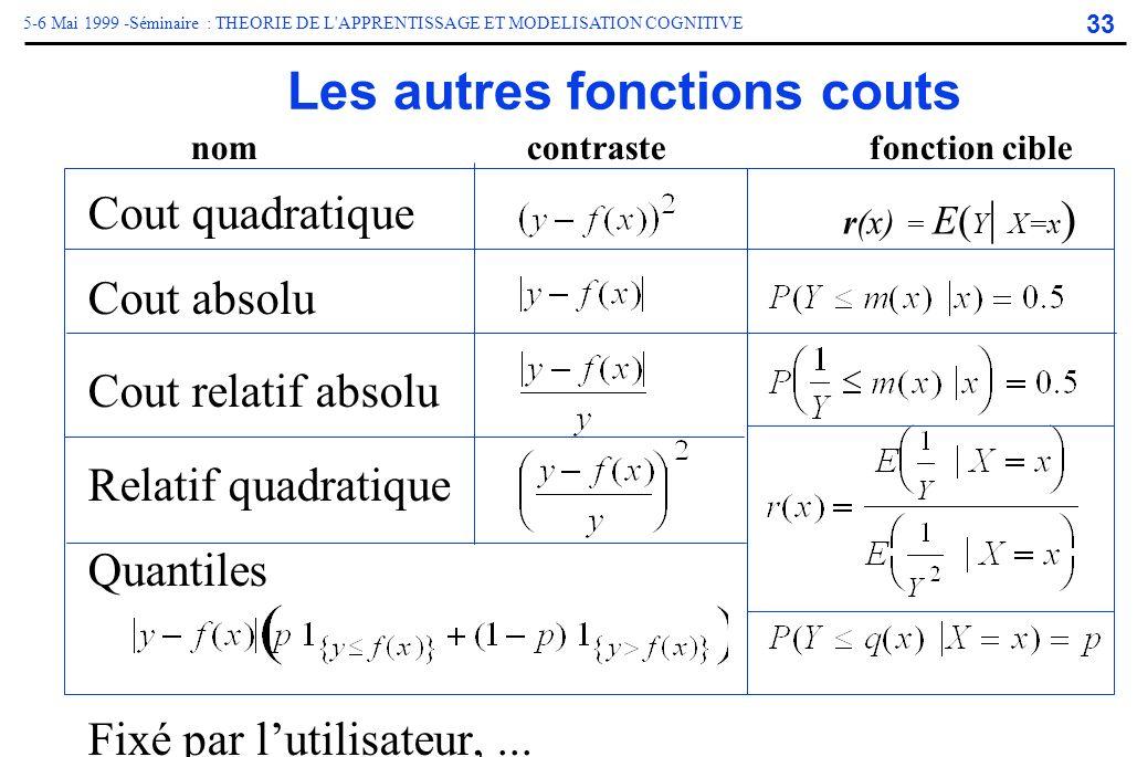 33 5-6 Mai 1999 -Séminaire : THEORIE DE L'APPRENTISSAGE ET MODELISATION COGNITIVE Les autres fonctions couts Cout quadratique Cout absolu Cout relatif