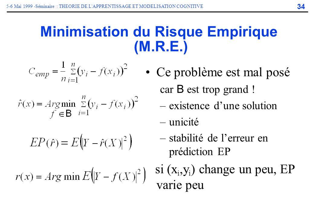 34 5-6 Mai 1999 -Séminaire : THEORIE DE L'APPRENTISSAGE ET MODELISATION COGNITIVE Minimisation du Risque Empirique (M.R.E.) Ce problème est mal posé c
