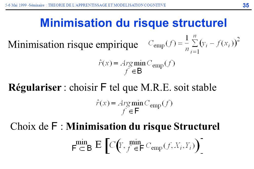 35 5-6 Mai 1999 -Séminaire : THEORIE DE L'APPRENTISSAGE ET MODELISATION COGNITIVE Minimisation du risque structurel Minimisation risque empirique Régu