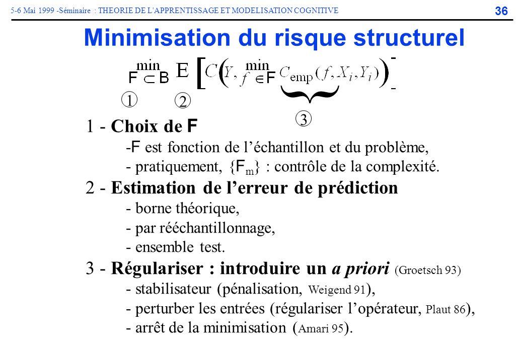 36 5-6 Mai 1999 -Séminaire : THEORIE DE L'APPRENTISSAGE ET MODELISATION COGNITIVE Minimisation du risque structurel 1 - Choix de F - F est fonction de
