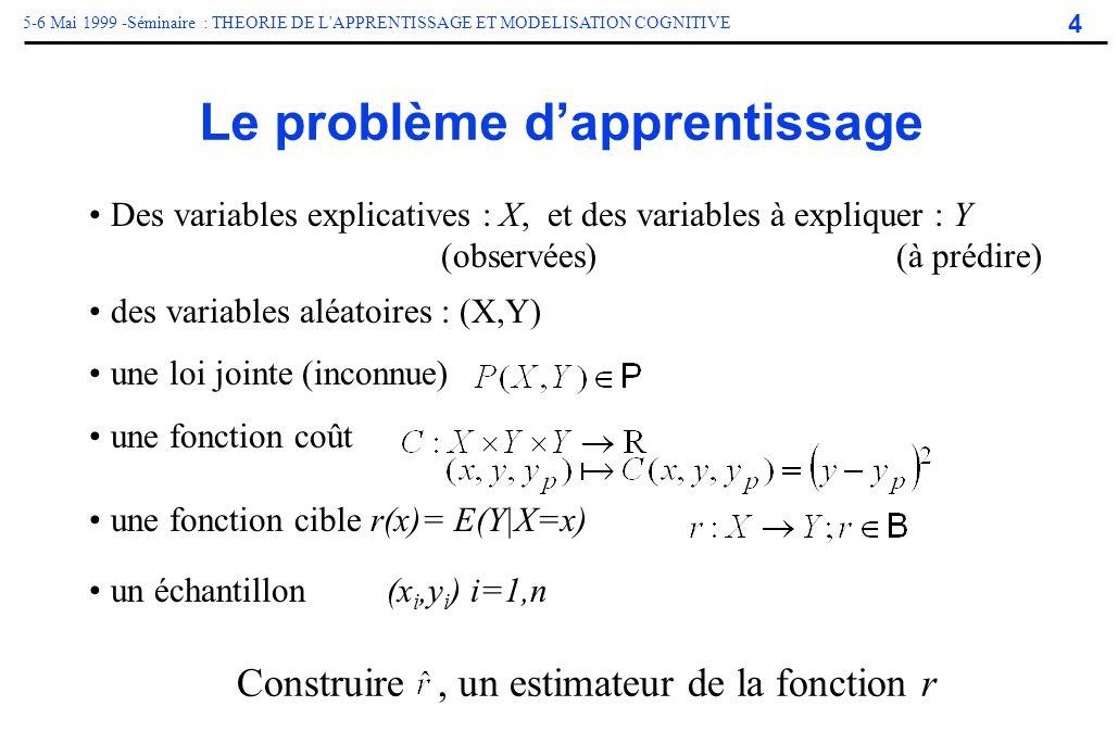 4 5-6 Mai 1999 -Séminaire : THEORIE DE L'APPRENTISSAGE ET MODELISATION COGNITIVE Le problème dapprentissage Des variables explicatives : X, et des var