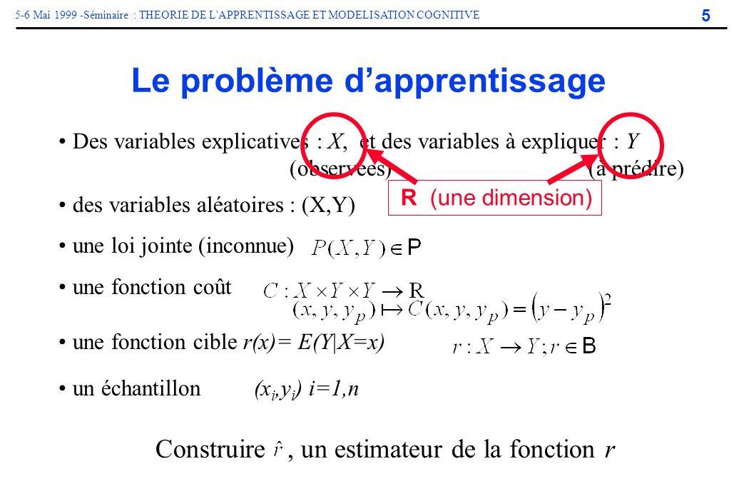 5 5-6 Mai 1999 -Séminaire : THEORIE DE L'APPRENTISSAGE ET MODELISATION COGNITIVE Le problème dapprentissage Des variables explicatives : X, et des var