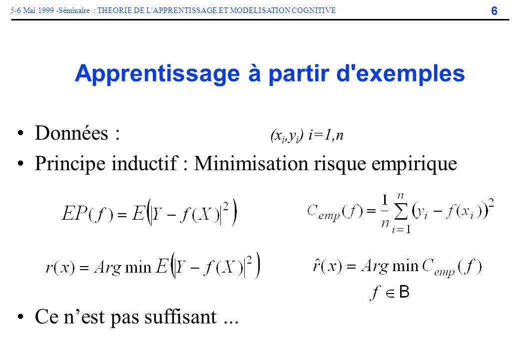 6 5-6 Mai 1999 -Séminaire : THEORIE DE L'APPRENTISSAGE ET MODELISATION COGNITIVE Apprentissage à partir d'exemples Données : (x i,y i ) i=1,n Principe