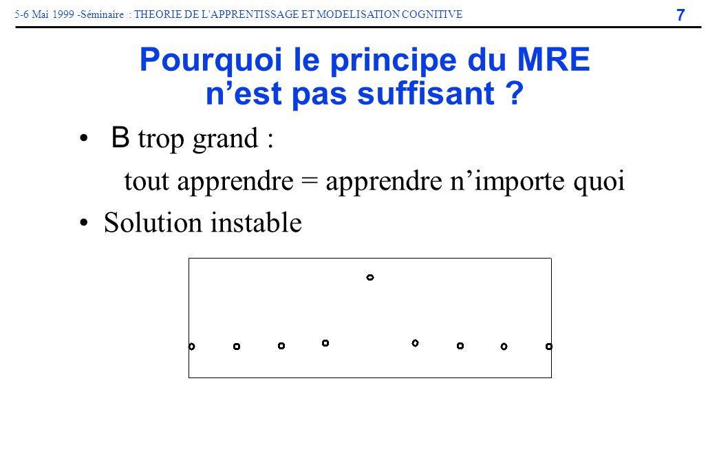 7 5-6 Mai 1999 -Séminaire : THEORIE DE L'APPRENTISSAGE ET MODELISATION COGNITIVE B trop grand : tout apprendre = apprendre nimporte quoi Solution inst