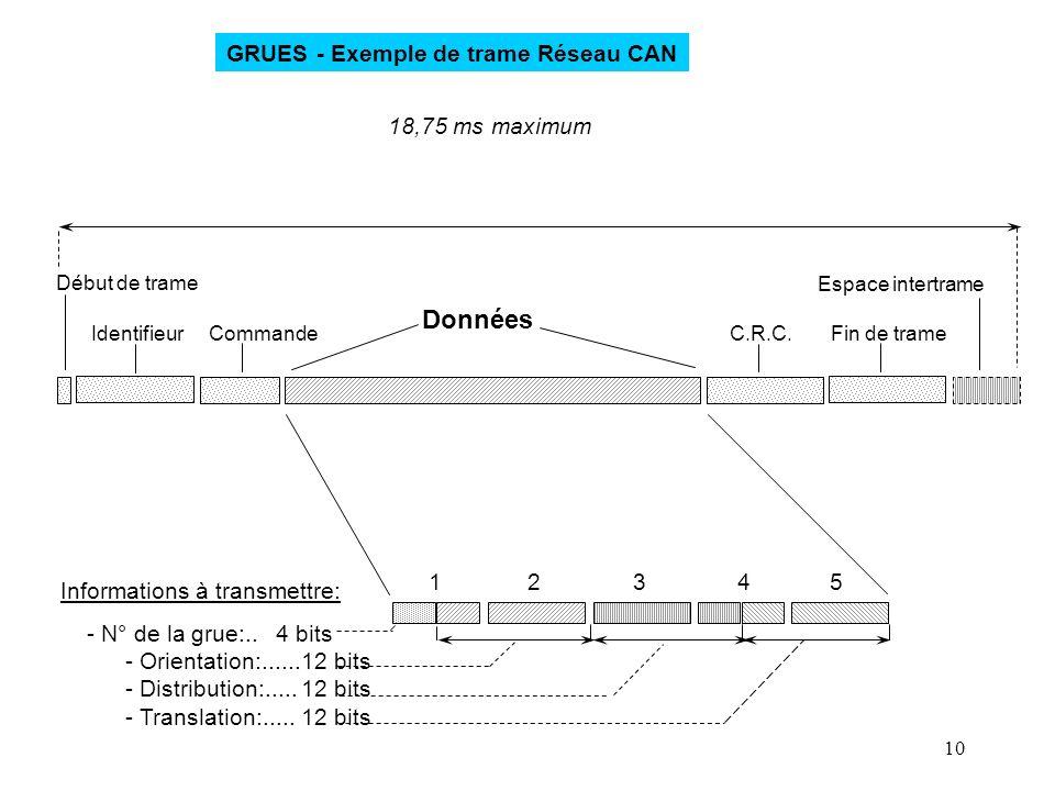10 - Orientation:......12 bits - Distribution:.....12 bits - Translation:.....12 bits 1 2 3 4 5 Informations à transmettre: - N° de la grue:.. 4 bits