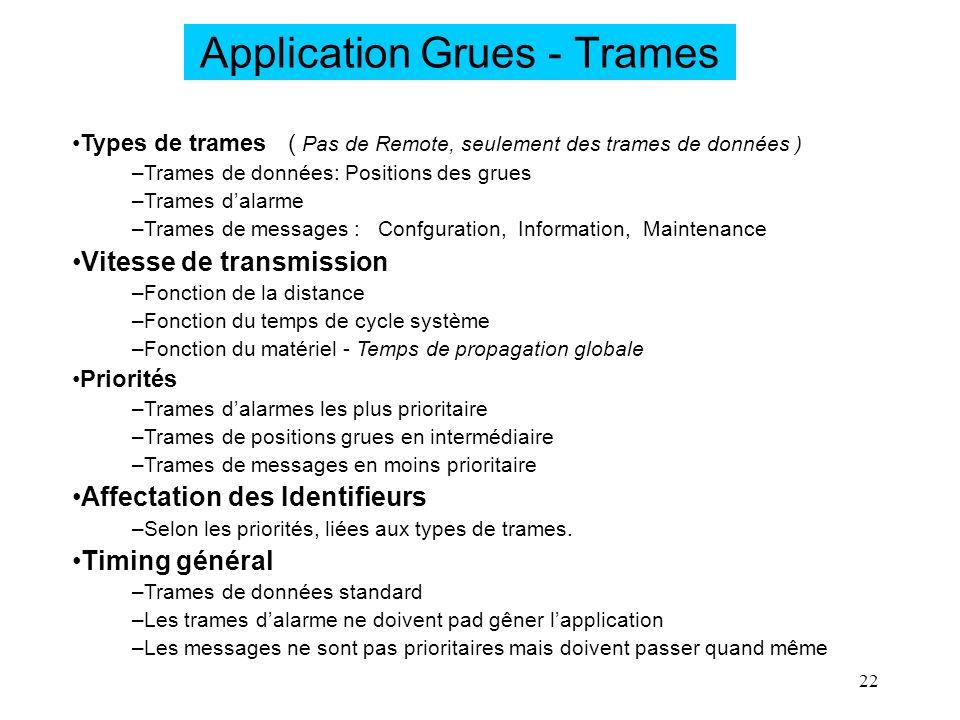 22 Application Grues - Trames Types de trames ( Pas de Remote, seulement des trames de données ) –Trames de données: Positions des grues –Trames dalar