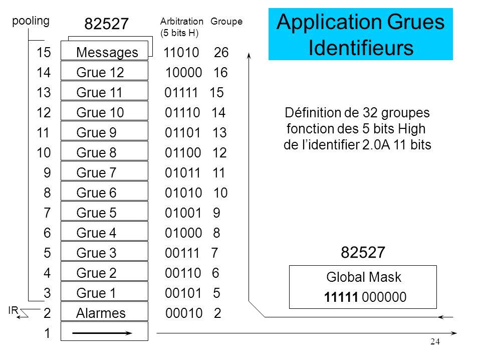 24 Application Grues Identifieurs 82527 15 14 13 12 11 10 9 8 7 6 5 4 3 2 1 Messages 11010 26 Grue 12 10000 16 Grue 11 01111 15 Grue 10 01110 14 Grue