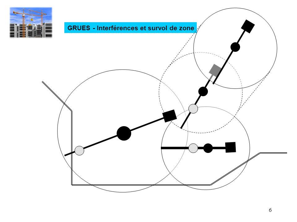 6 GRUES - Interférences et survol de zone