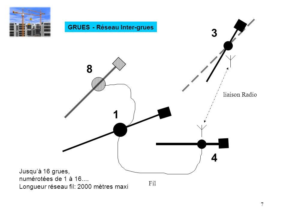 7 GRUES - Réseau Inter-grues 1 8 4 3 liaison Radio Fil Jusquà 16 grues, numérotées de 1 à 16.... Longueur réseau fil: 2000 mètres maxi
